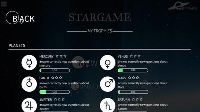 menu user trophy list